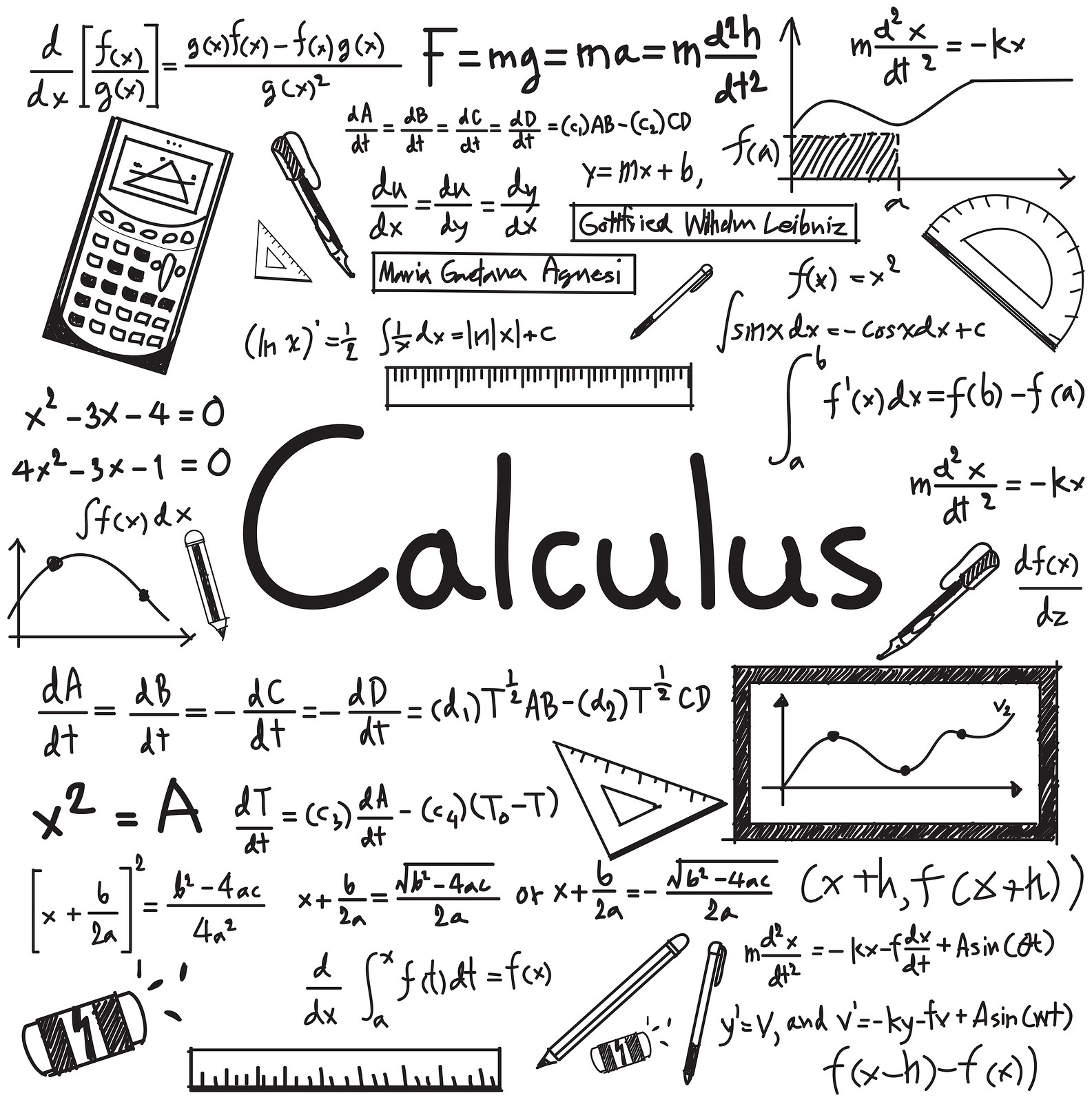 A look at equations used in calculus